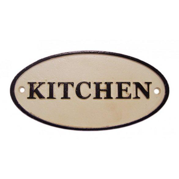 Kitchen tábla